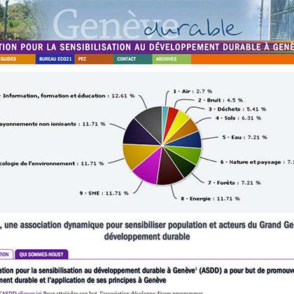 Genève durable